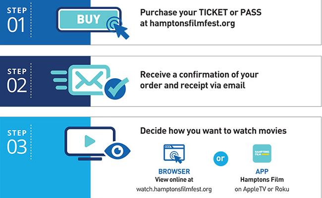 Ticketing + How-To Guide
